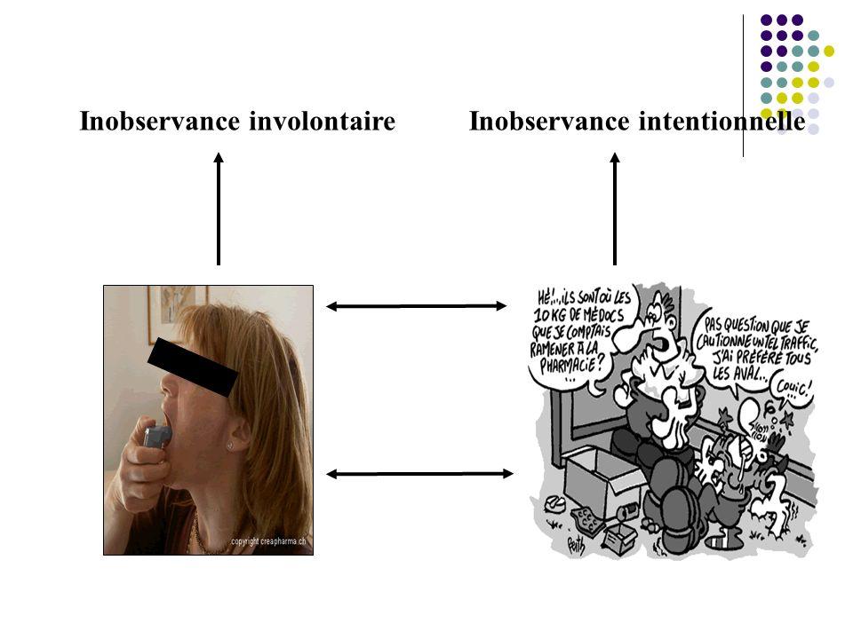 Inobservance involontaire