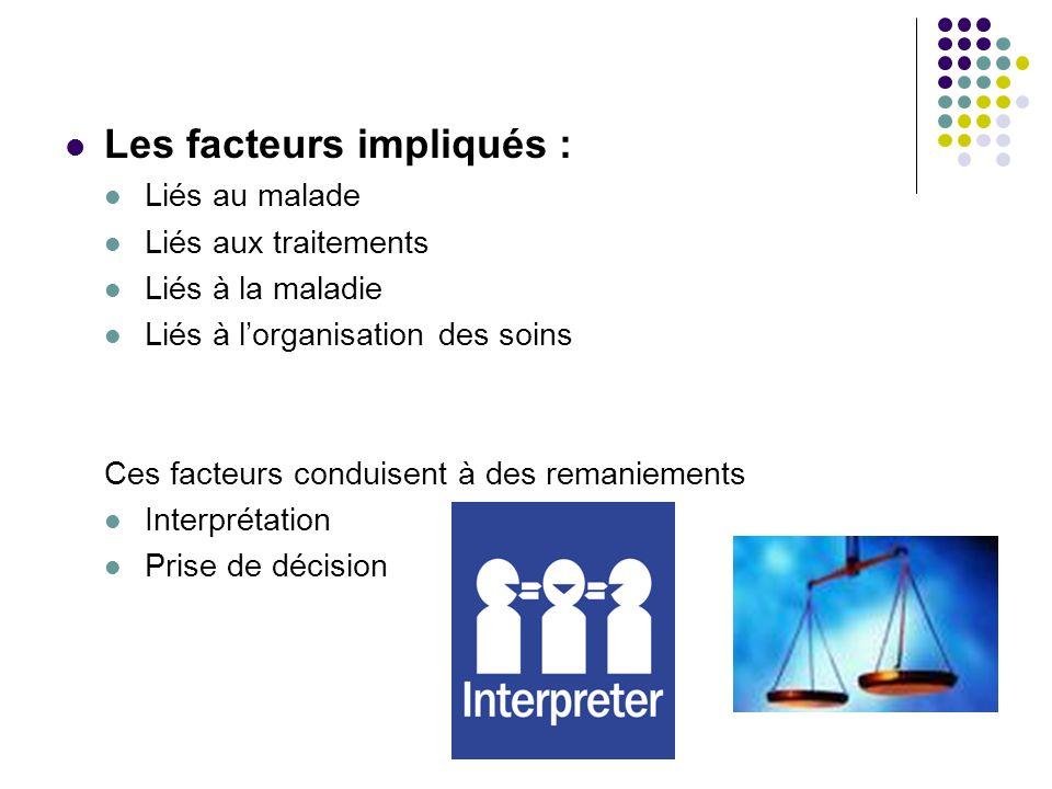 Les facteurs impliqués :