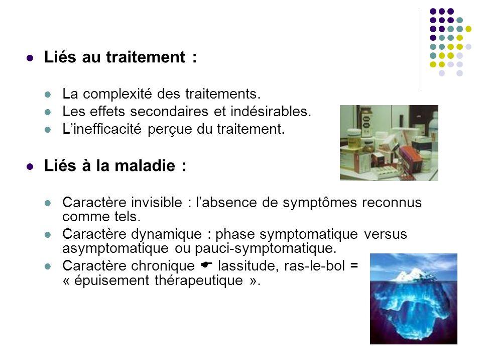 Liés au traitement : Liés à la maladie :