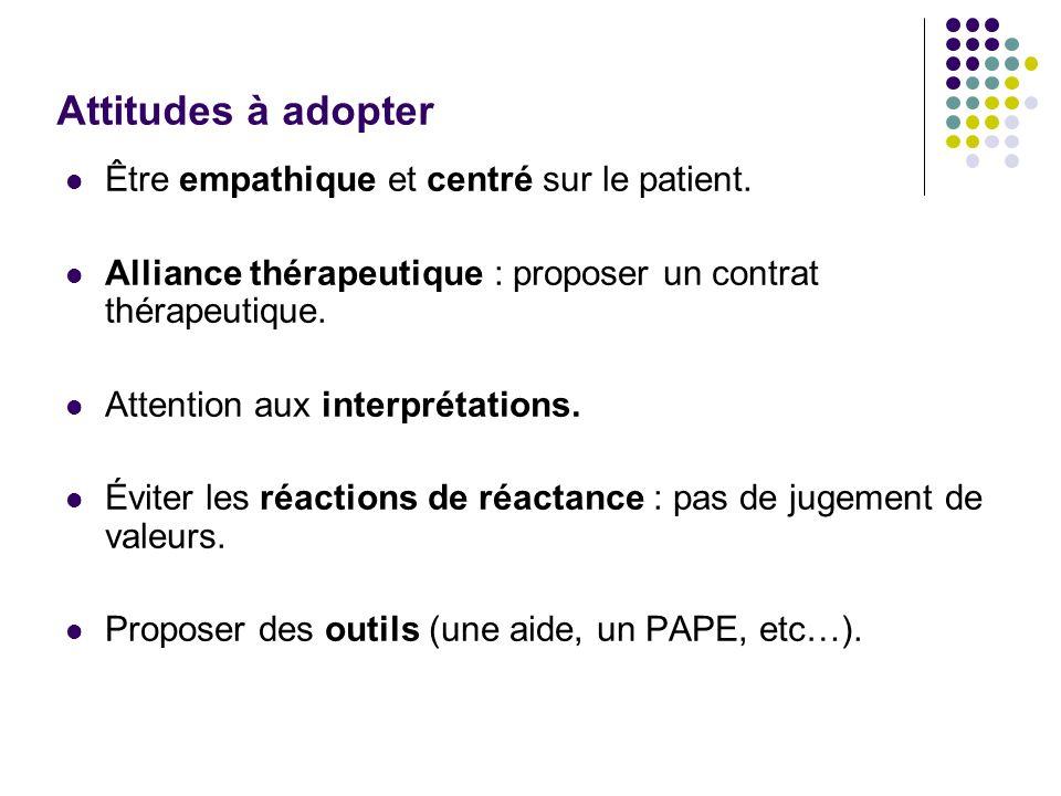 Attitudes à adopter Être empathique et centré sur le patient.