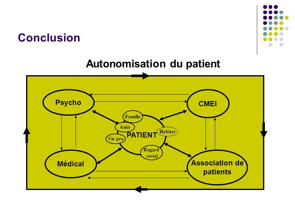 Autonomisation du patient