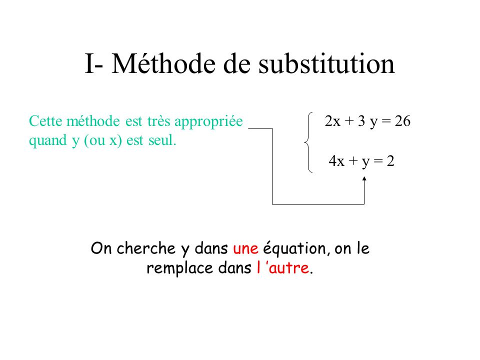 I- Méthode de substitution