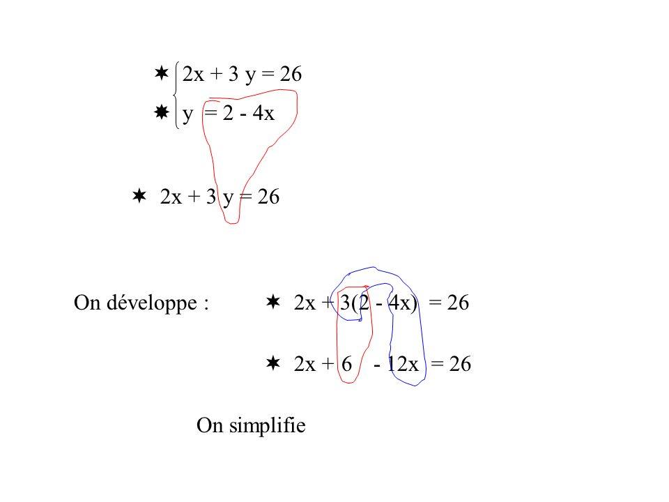  2x + 3 y = 26 y = 2 - 4x.  2x + 3 y = 26. On développe :  2x + 3(2 - 4x) = 26.  2x + - = 26.