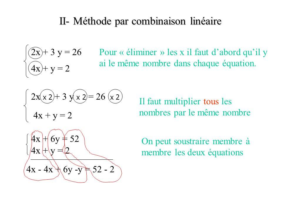 II- Méthode par combinaison linéaire