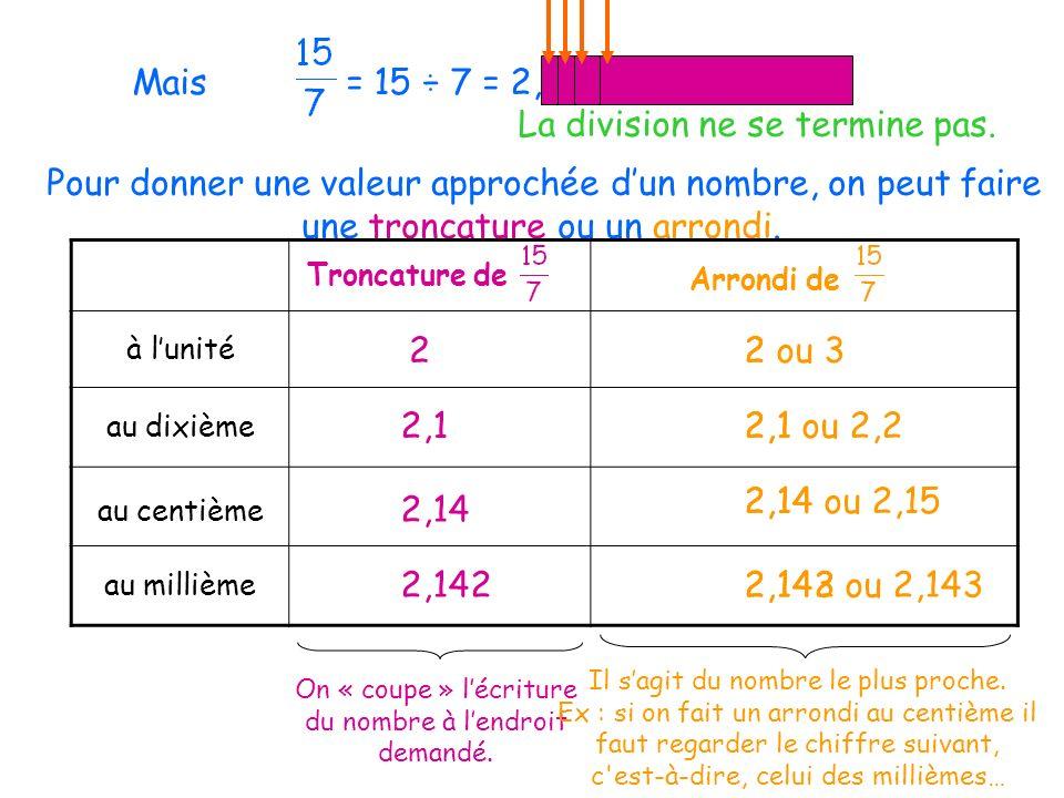 Arrondi de Mais = 15 ÷ 7 = 2,142857143… La division ne se termine pas.