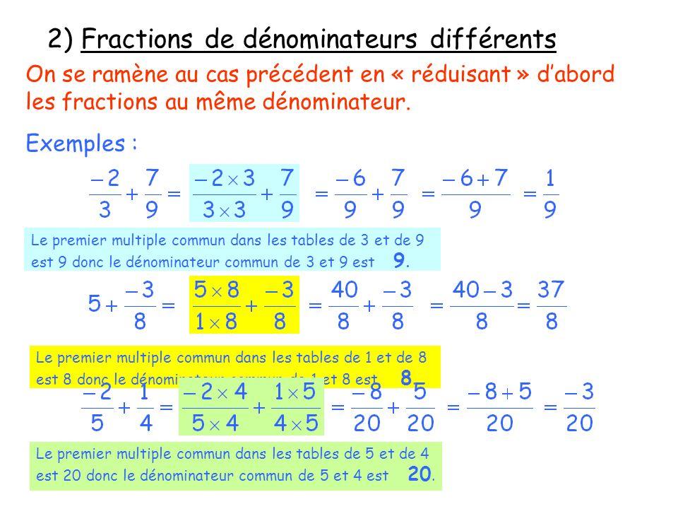 2) Fractions de dénominateurs différents