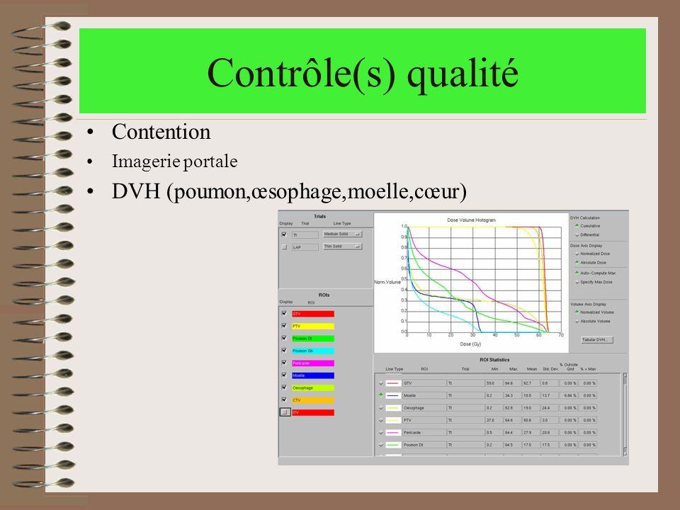 Contrôle(s) qualité Contention DVH (poumon,œsophage,moelle,cœur)