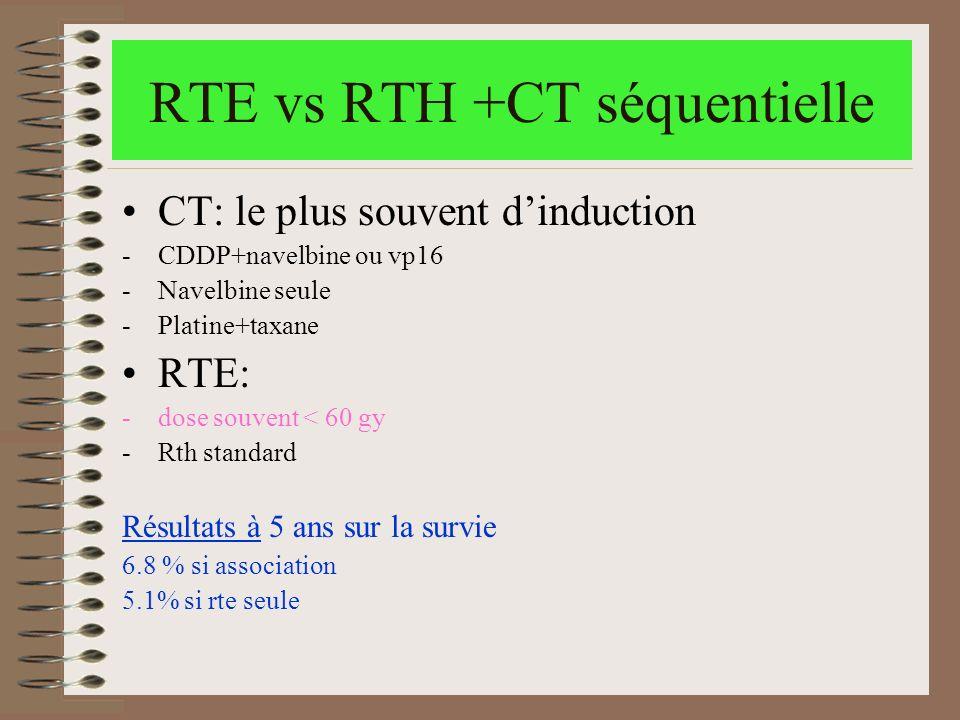 RTE vs RTH +CT séquentielle