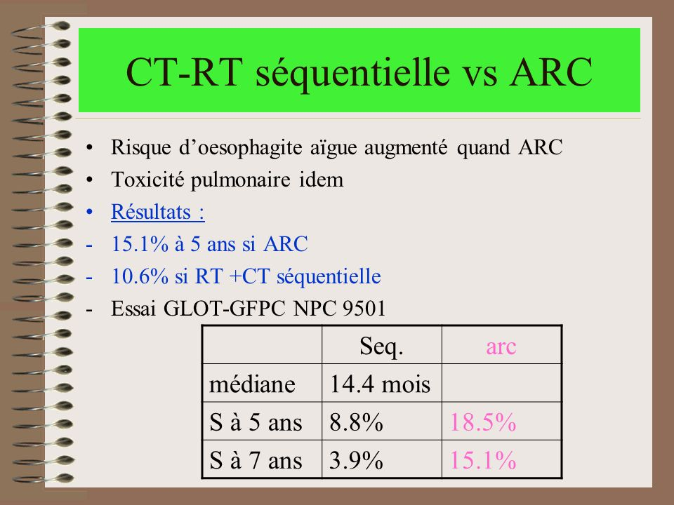CT-RT séquentielle vs ARC