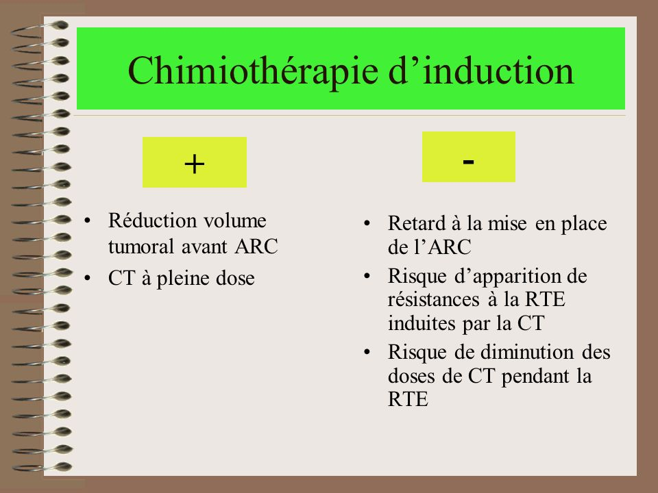 Chimiothérapie d'induction