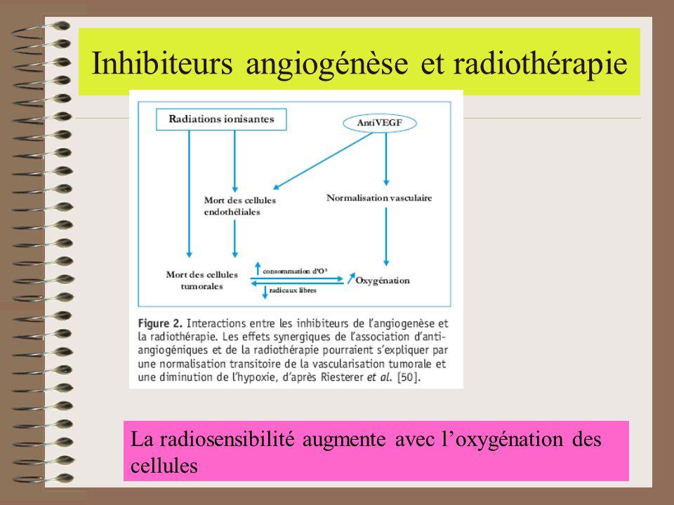 Inhibiteurs angiogénèse et radiothérapie