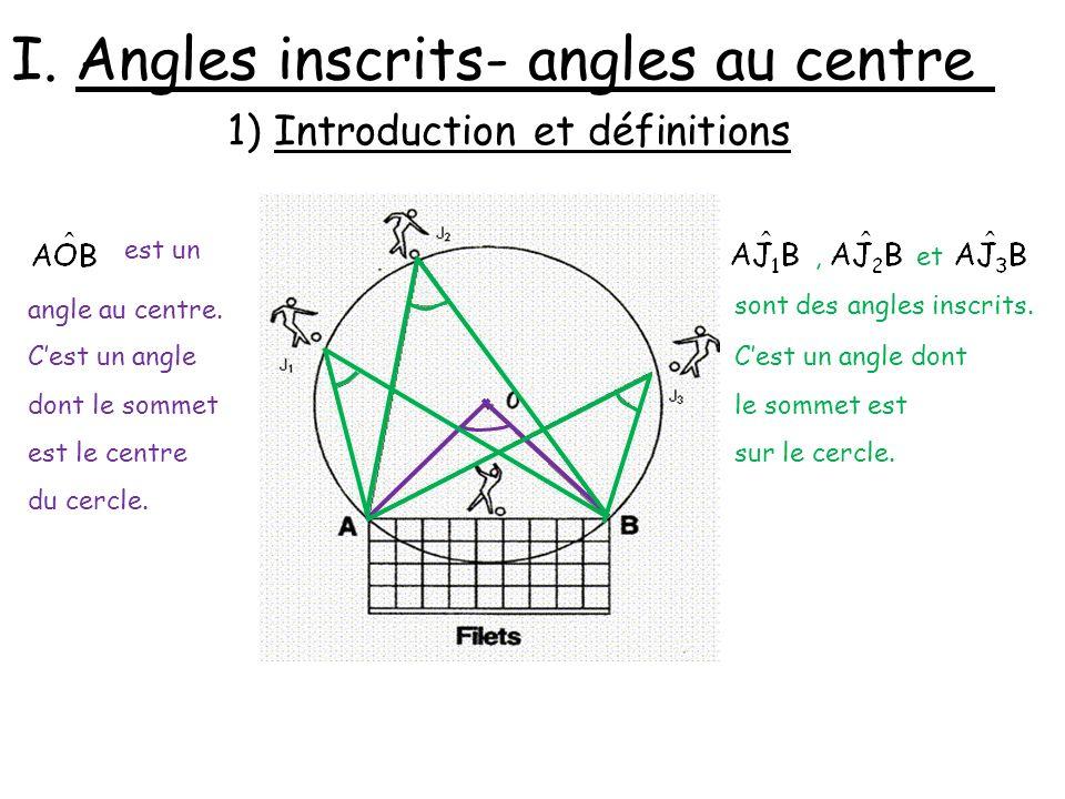 I. Angles inscrits- angles au centre