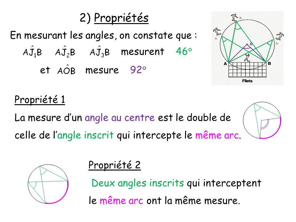 2) Propriétés En mesurant les angles, on constate que : mesurent 46°