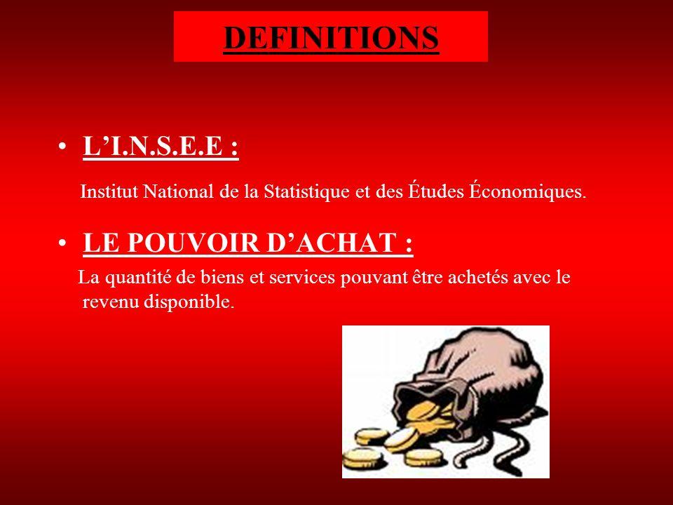 DEFINITIONS L'I.N.S.E.E : Institut National de la Statistique et des Études Économiques. LE POUVOIR D'ACHAT :