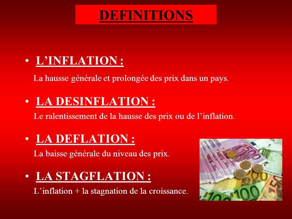 DEFINITIONS L'INFLATION : LA DESINFLATION : LA DEFLATION :
