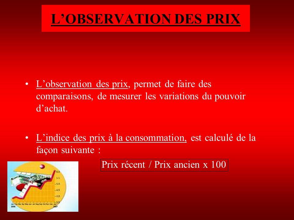 L'OBSERVATION DES PRIX
