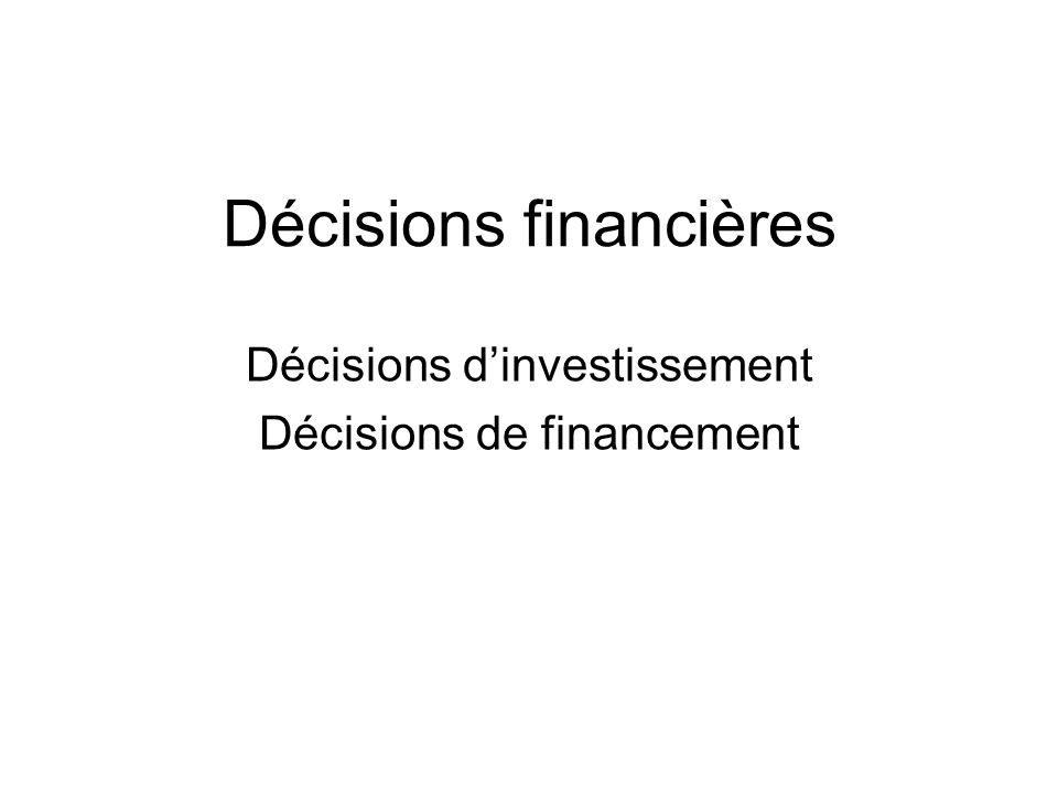Décisions financières