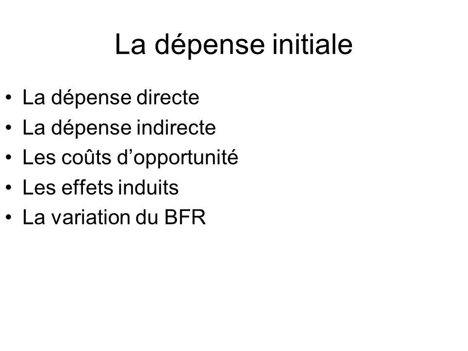La dépense initiale La dépense directe La dépense indirecte
