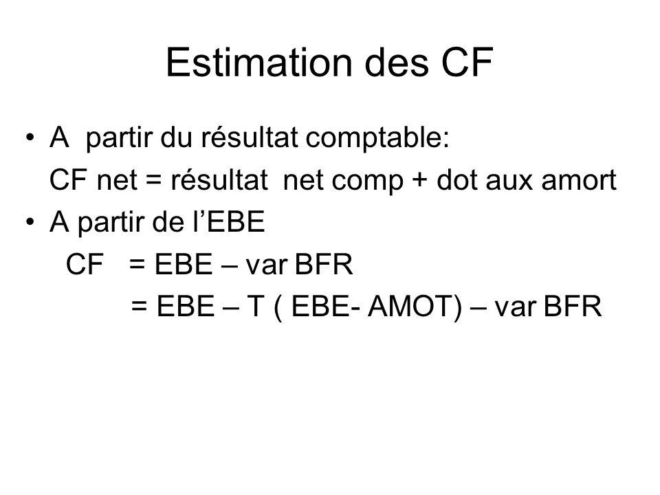 Estimation des CF A partir du résultat comptable:
