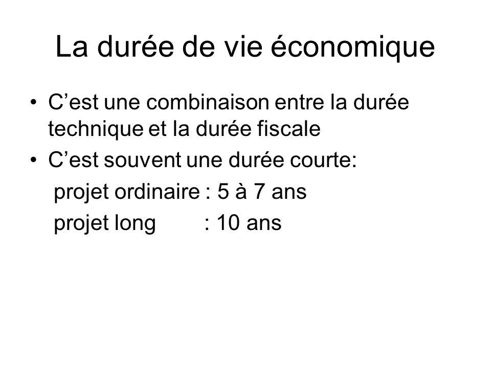 La durée de vie économique