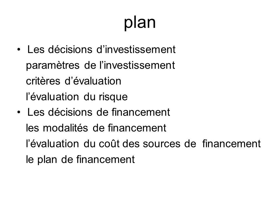 plan Les décisions d'investissement paramètres de l'investissement
