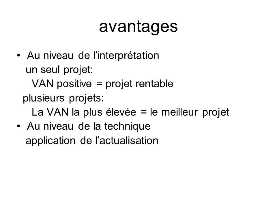 avantages Au niveau de l'interprétation un seul projet: