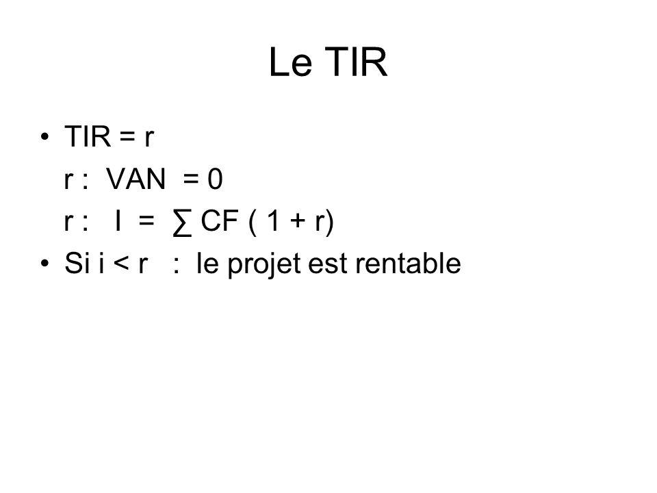Le TIR TIR = r r : VAN = 0 r : I = ∑ CF ( 1 + r)