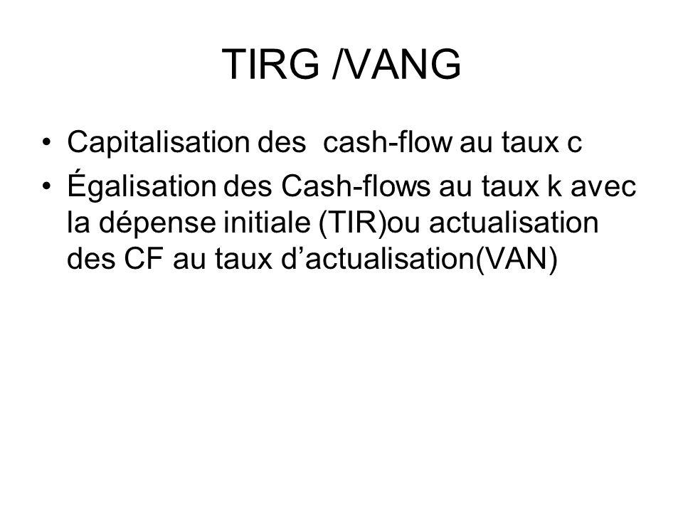 TIRG /VANG Capitalisation des cash-flow au taux c