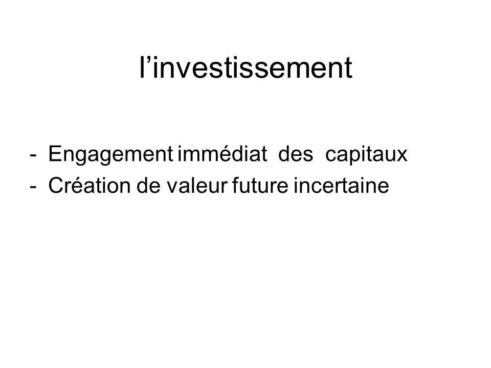 l'investissement Engagement immédiat des capitaux