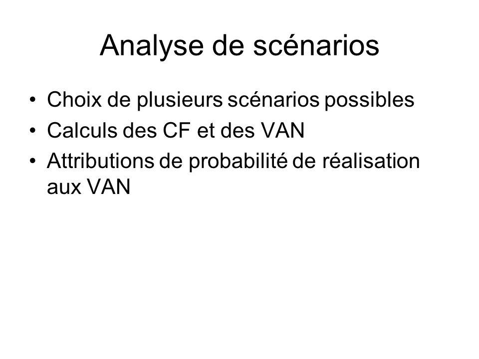 Analyse de scénarios Choix de plusieurs scénarios possibles