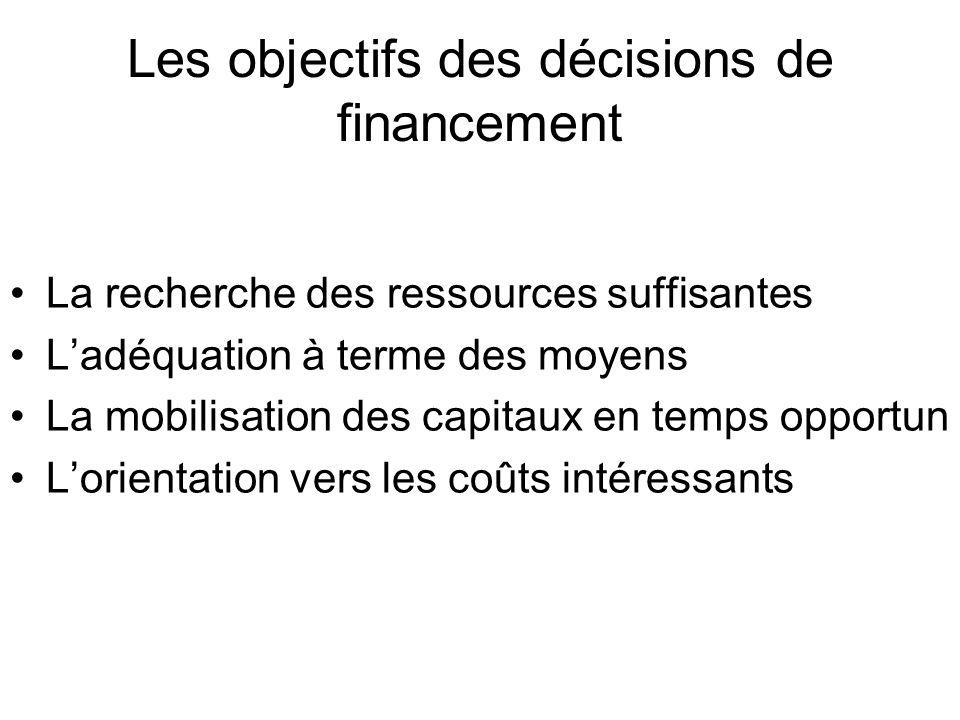 Les objectifs des décisions de financement