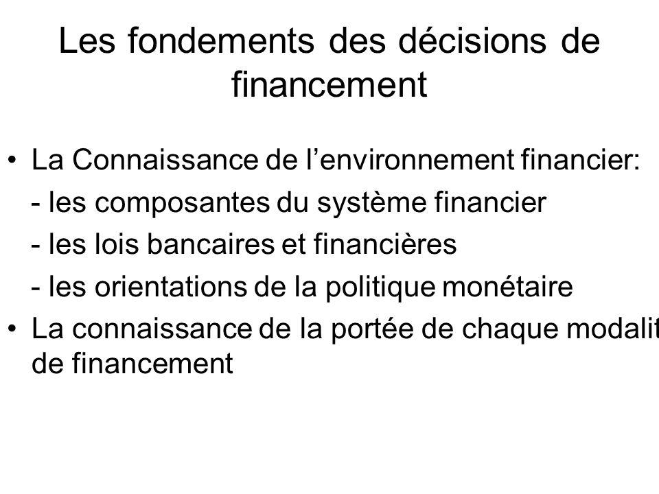 Les fondements des décisions de financement