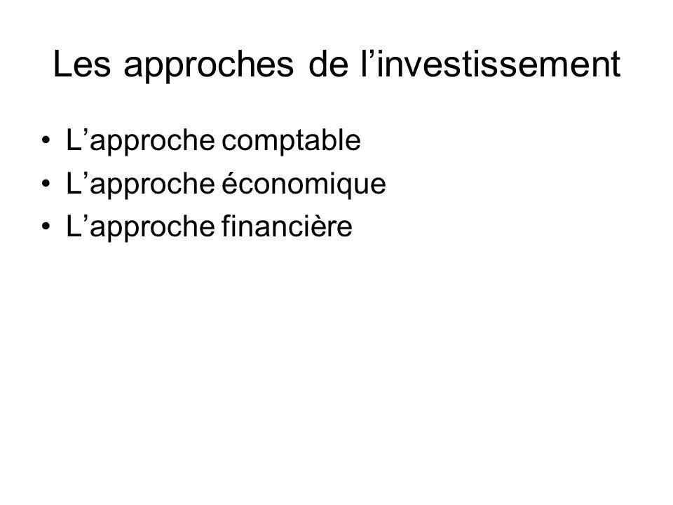 Les approches de l'investissement