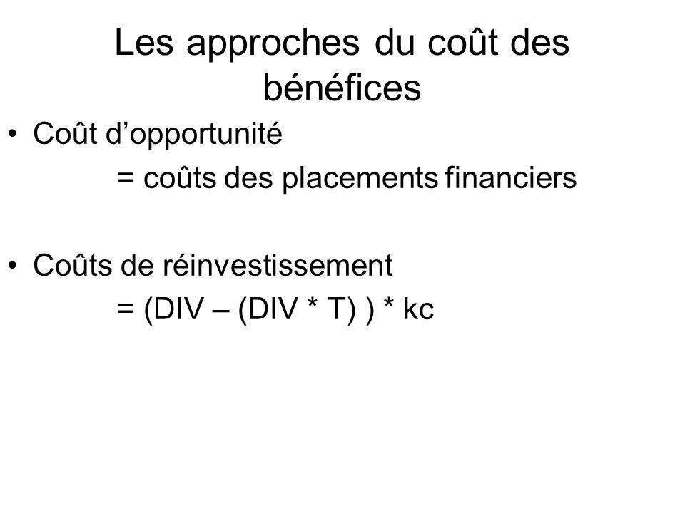 Les approches du coût des bénéfices