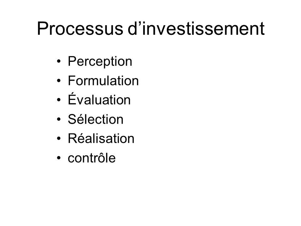 Processus d'investissement