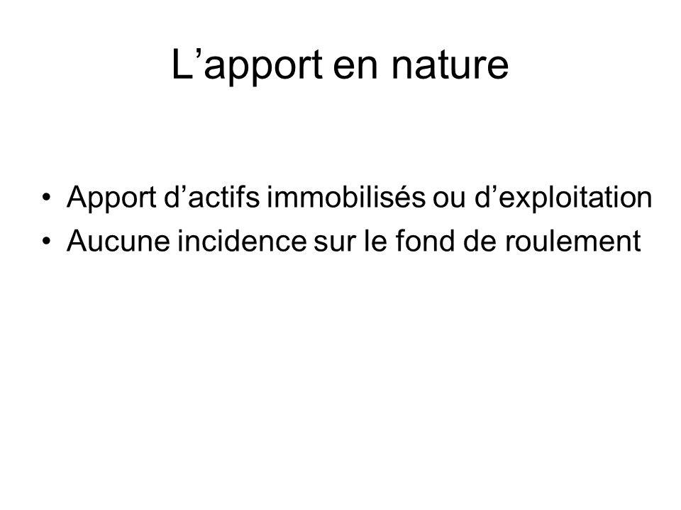 L'apport en nature Apport d'actifs immobilisés ou d'exploitation