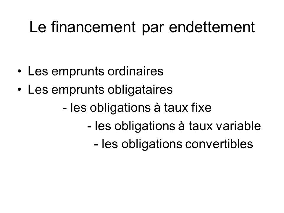 Le financement par endettement
