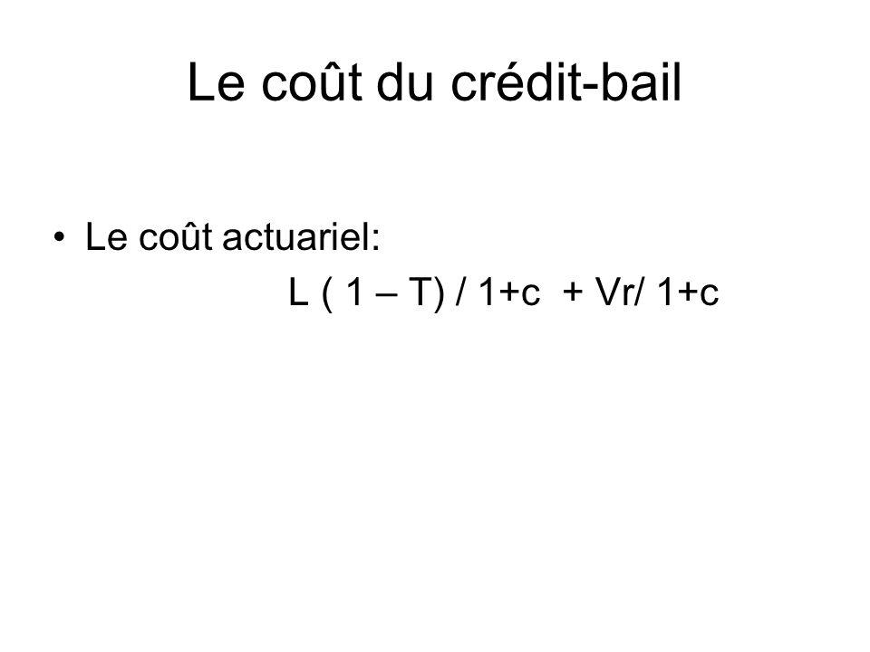 Le coût du crédit-bail Le coût actuariel: L ( 1 – T) / 1+c + Vr/ 1+c