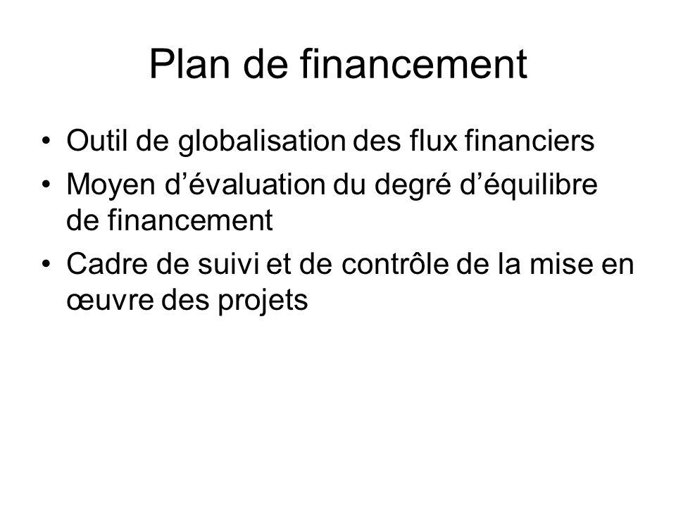Plan de financement Outil de globalisation des flux financiers