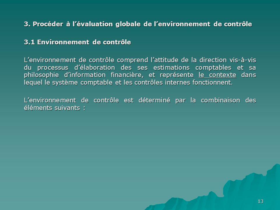 3. Procéder à l'évaluation globale de l'environnement de contrôle