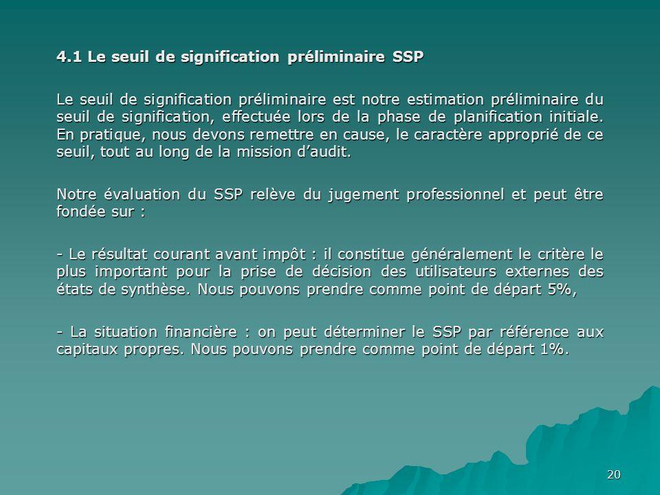 4.1 Le seuil de signification préliminaire SSP