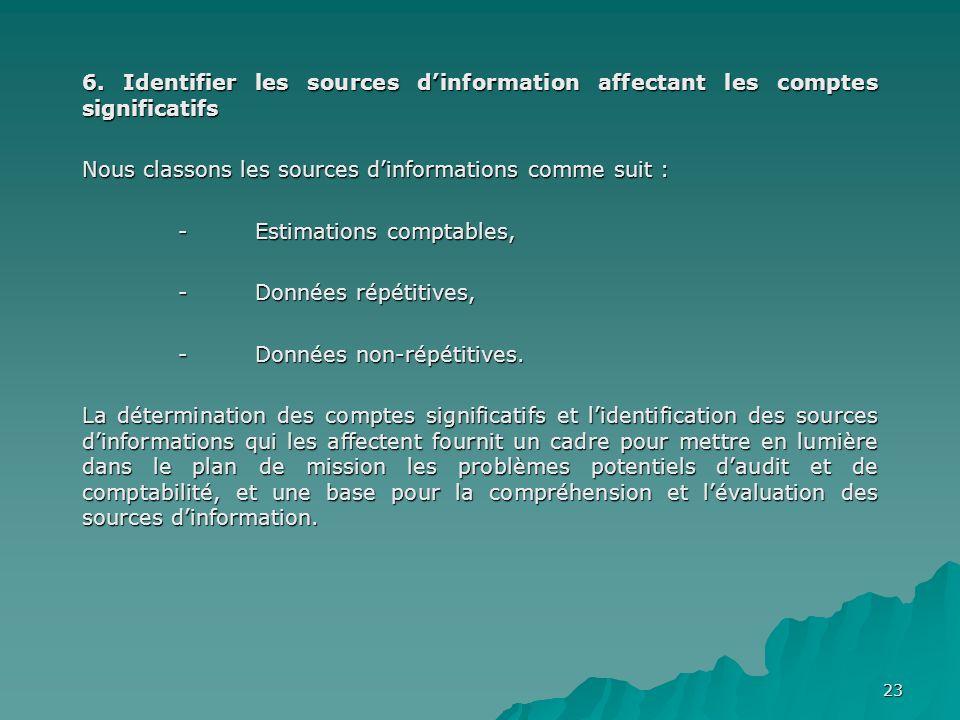 6. Identifier les sources d'information affectant les comptes significatifs