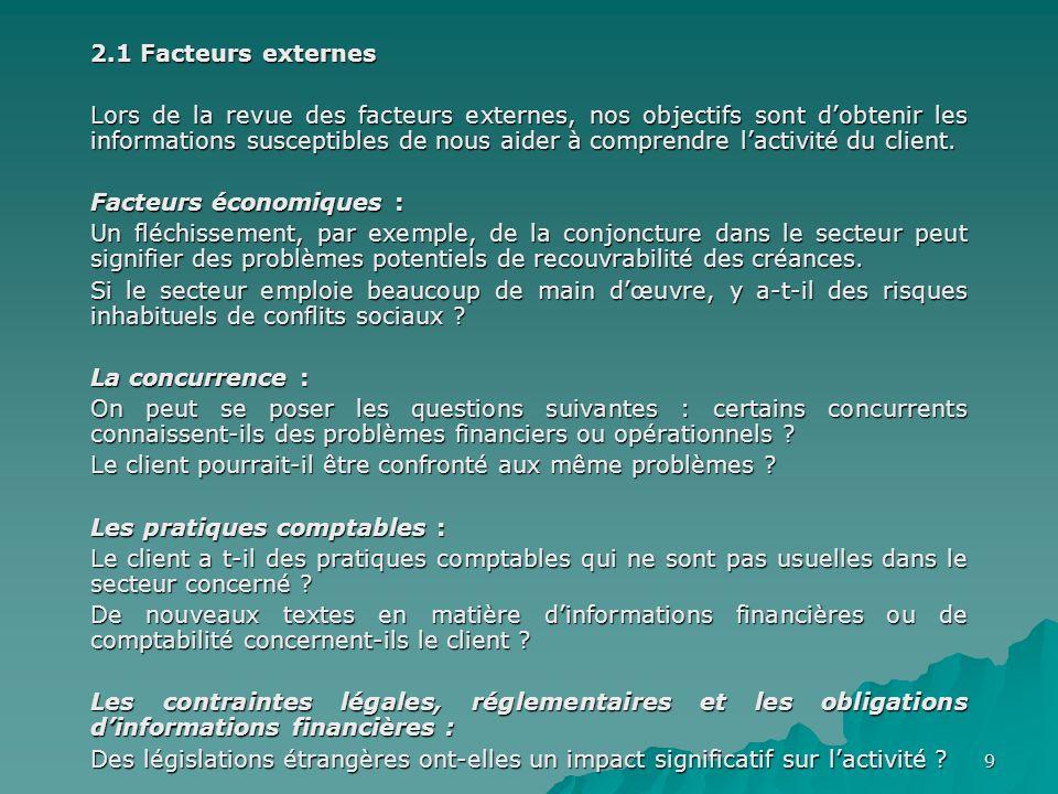 2.1 Facteurs externes