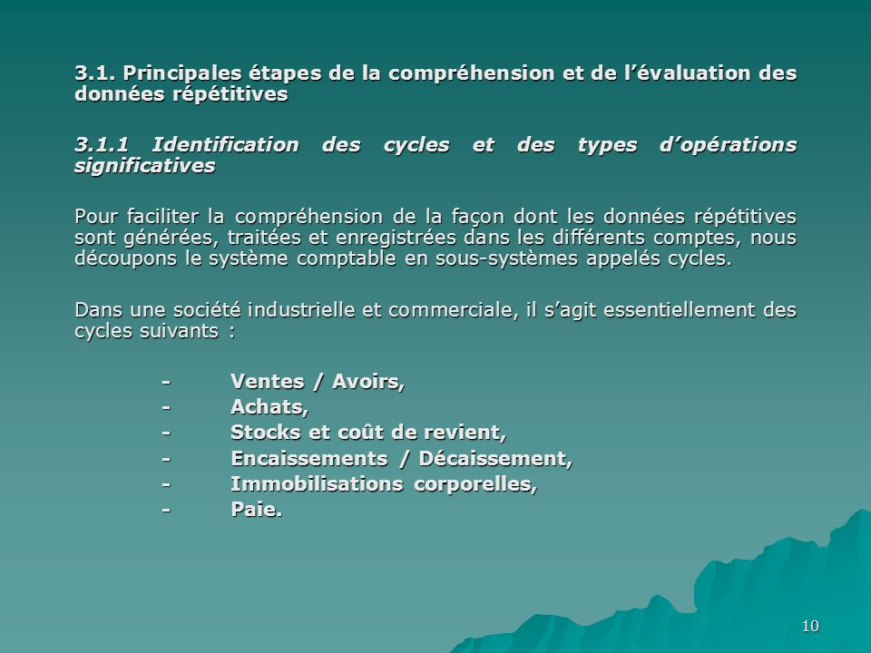 3.1. Principales étapes de la compréhension et de l'évaluation des données répétitives