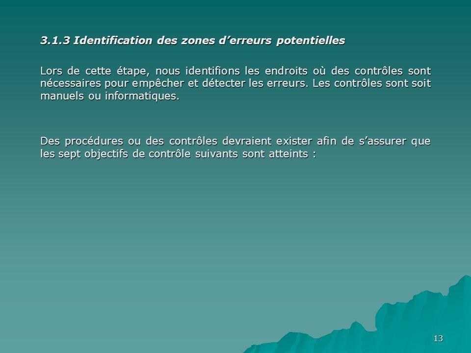 3.1.3 Identification des zones d'erreurs potentielles
