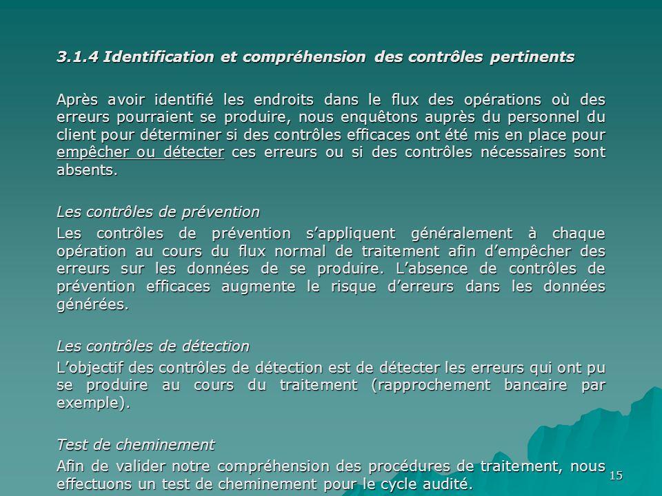 3.1.4 Identification et compréhension des contrôles pertinents