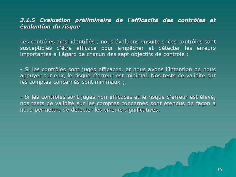 3.1.5 Evaluation préliminaire de l'efficacité des contrôles et évaluation du risque