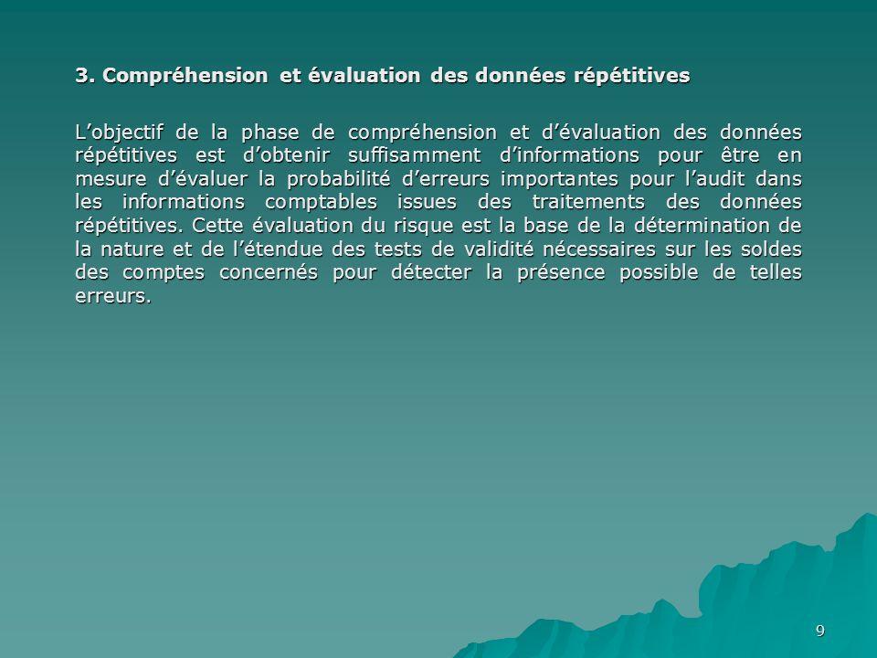 3. Compréhension et évaluation des données répétitives