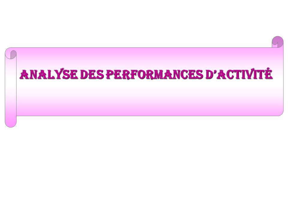 analyse des performances d'activité