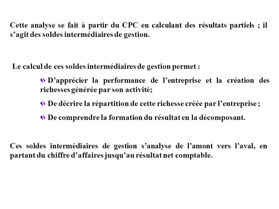 Cette analyse se fait à partir du CPC en calculant des résultats partiels ; il s'agit des soldes intermédiaires de gestion.